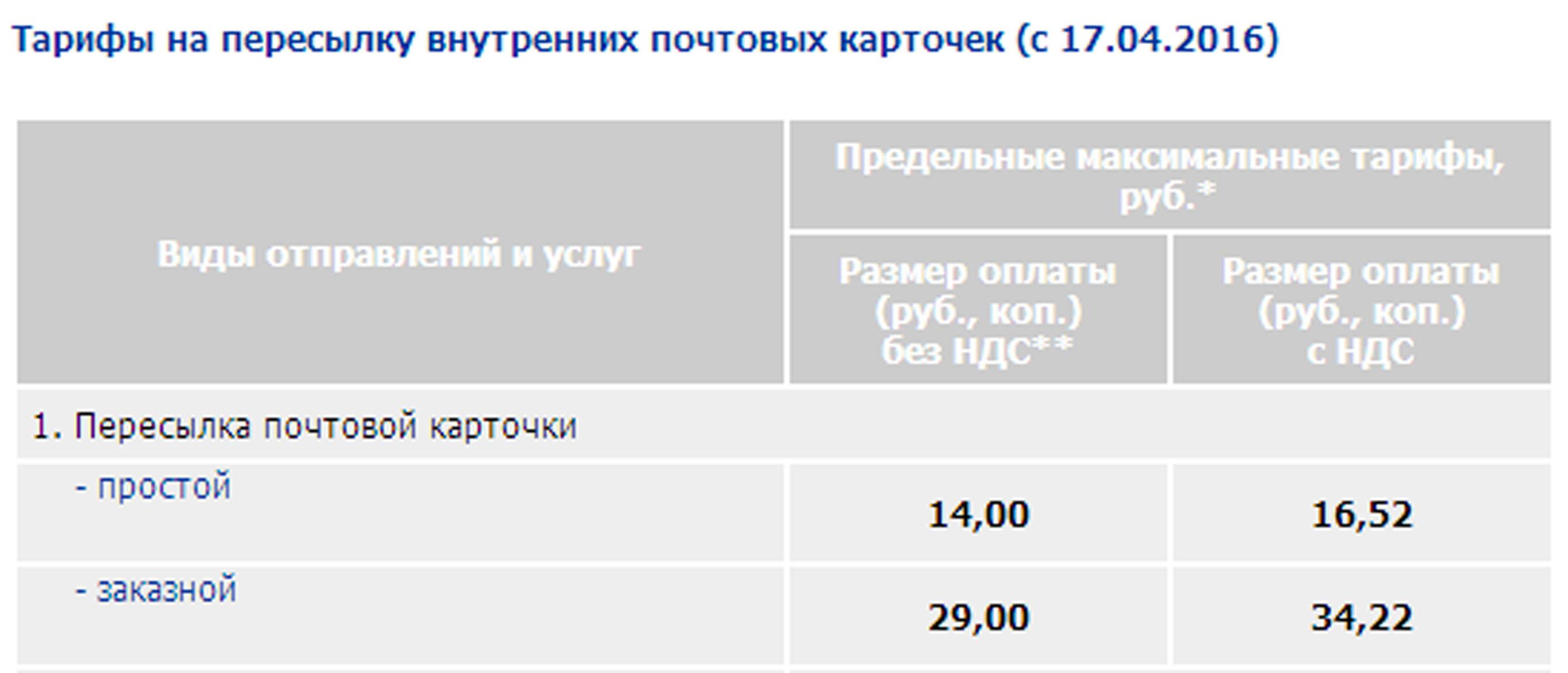 Тарифы на открытки по россии